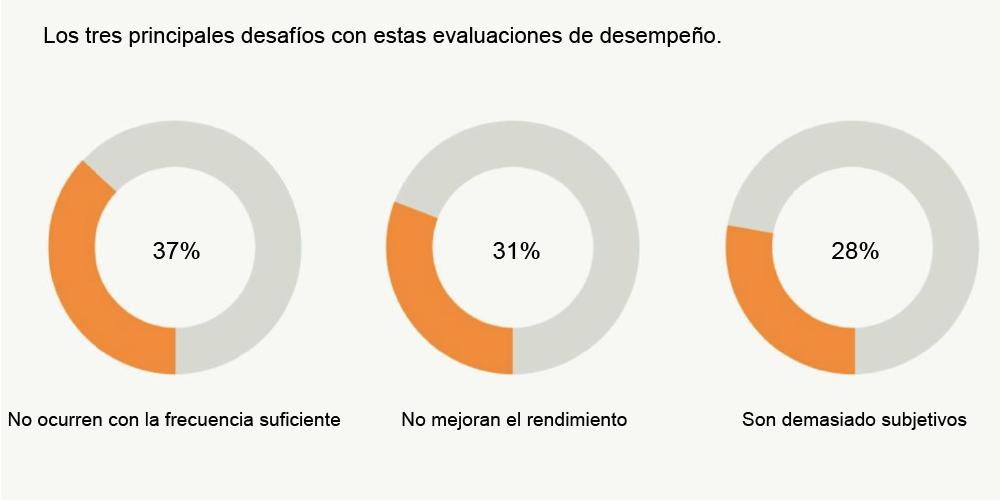 porcentajes1