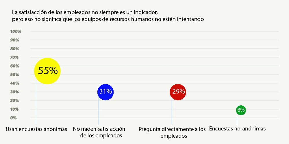 porcentajes2
