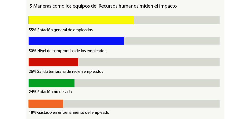 porcentajes3